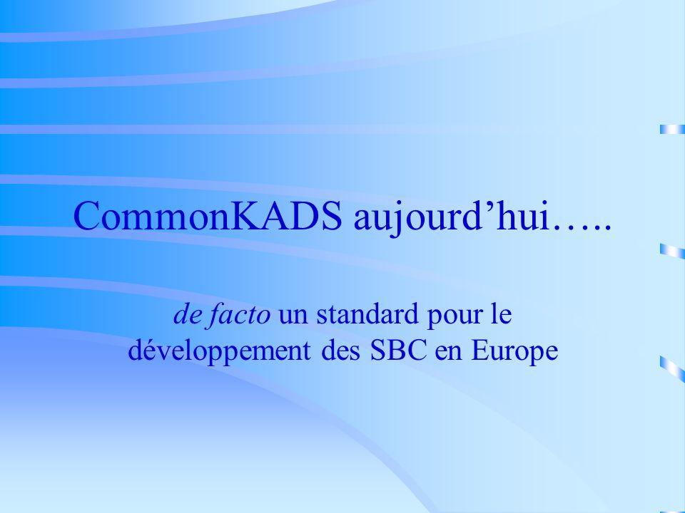 CommonKADS aujourd'hui…..