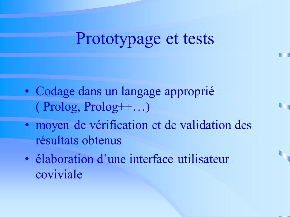 Prototypage et tests Codage dans un langage approprié ( Prolog, Prolog++…) moyen de vérification et de validation des résultats obtenus.
