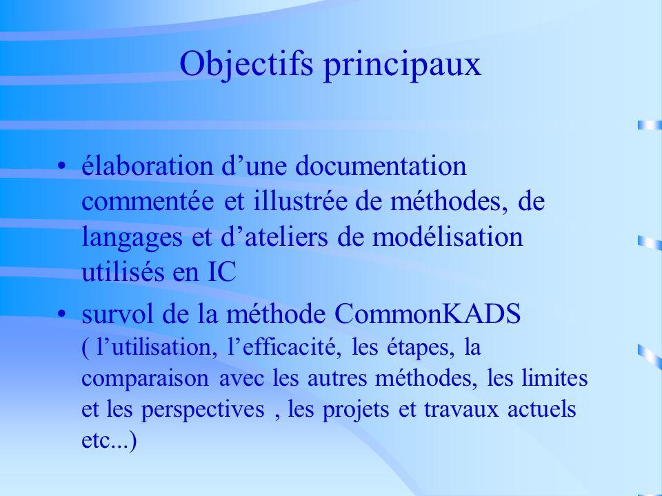 Objectifs principaux élaboration d'une documentation commentée et illustrée de méthodes, de langages et d'ateliers de modélisation utilisés en IC.