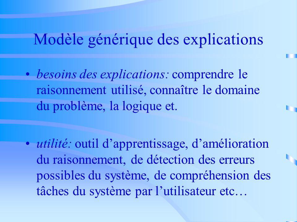 Modèle générique des explications