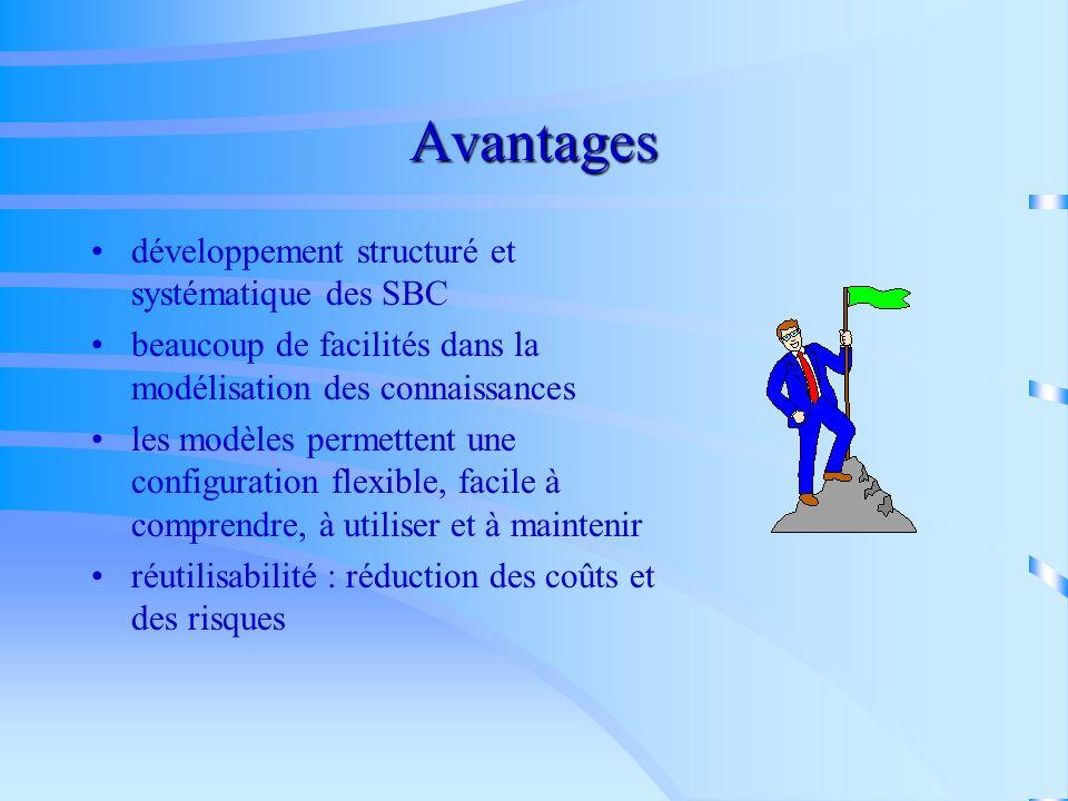 Avantages développement structuré et systématique des SBC