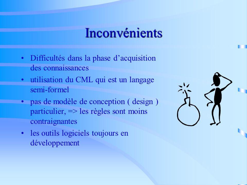 Inconvénients Difficultés dans la phase d'acquisition des connaissances. utilisation du CML qui est un langage semi-formel.