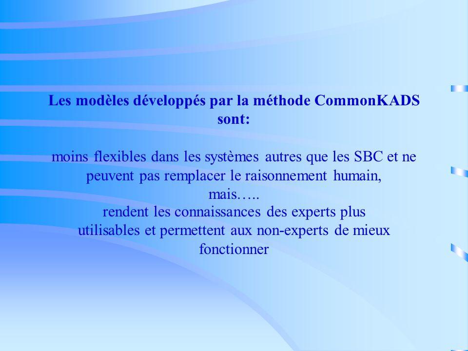 Les modèles développés par la méthode CommonKADS sont: moins flexibles dans les systèmes autres que les SBC et ne peuvent pas remplacer le raisonnement humain, mais…..