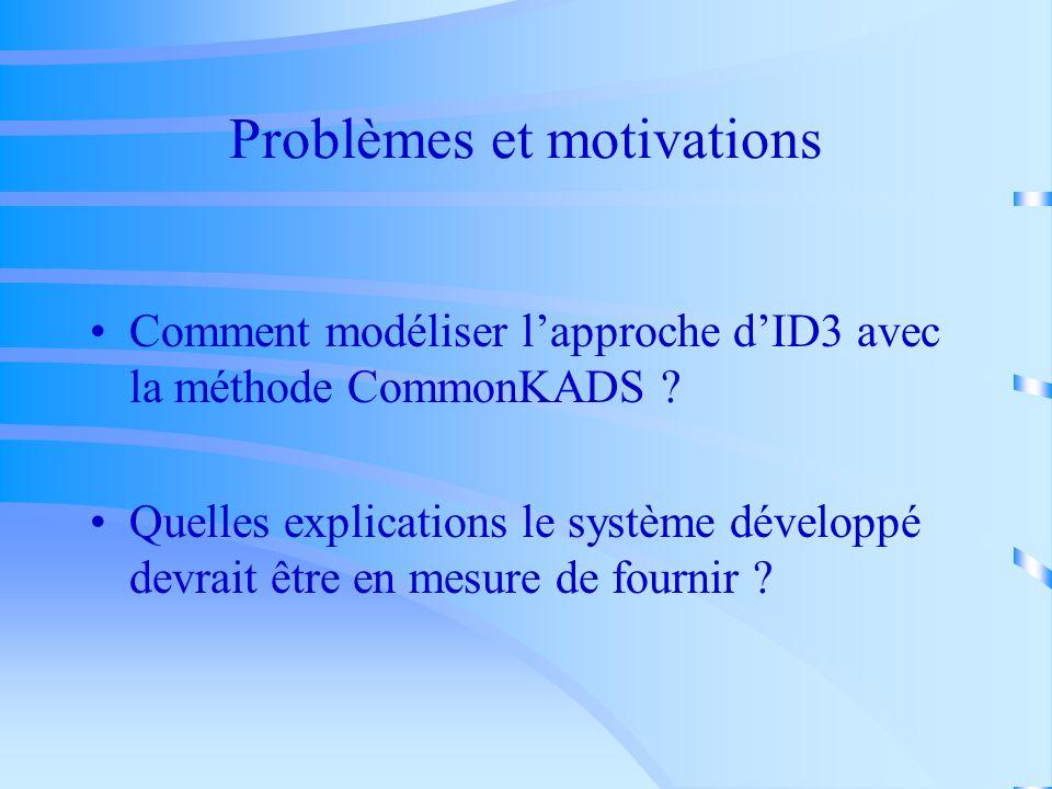 Problèmes et motivations