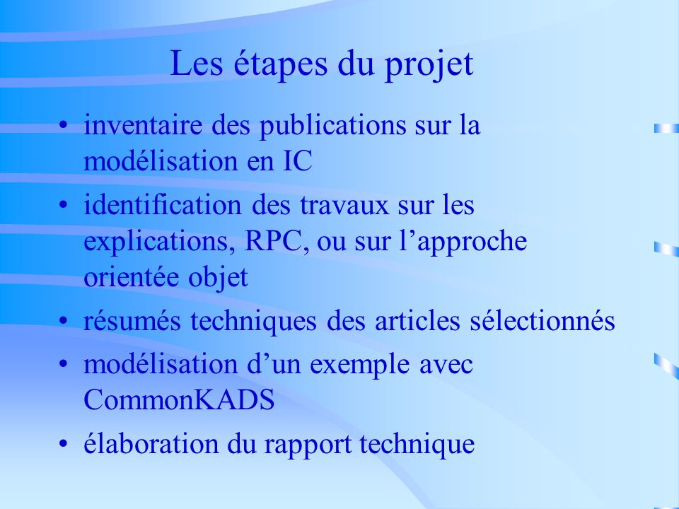 Les étapes du projet inventaire des publications sur la modélisation en IC.