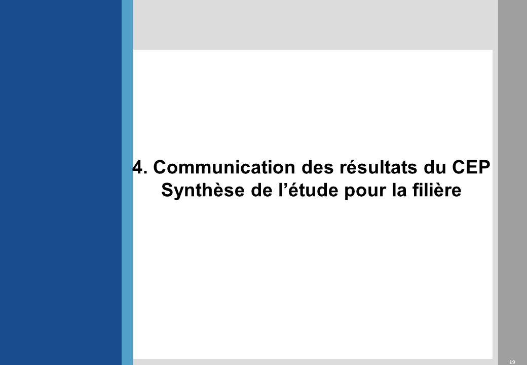 4. Communication des résultats du CEP