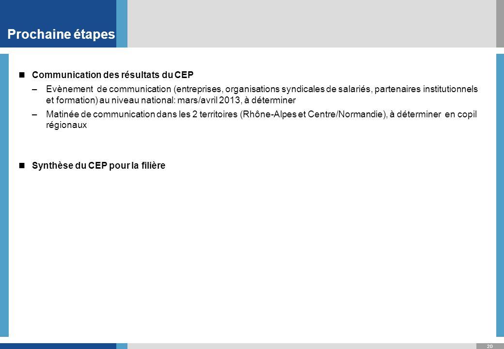 Prochaine étapes Communication des résultats du CEP