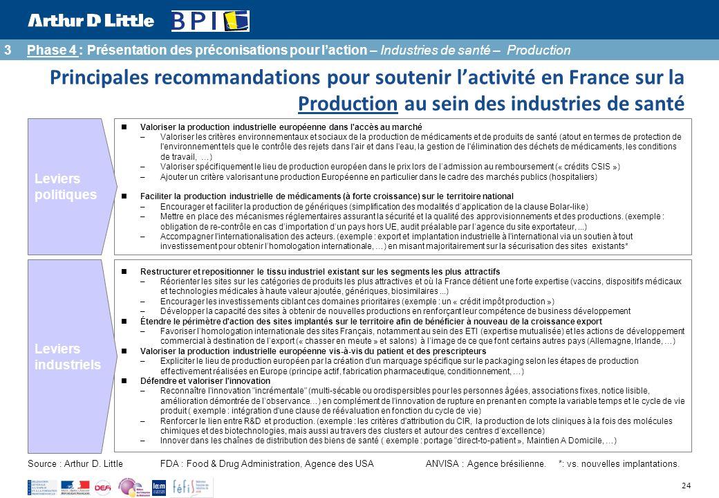 3 Phase 4 : Présentation des préconisations pour l'action – Industries de santé – Production