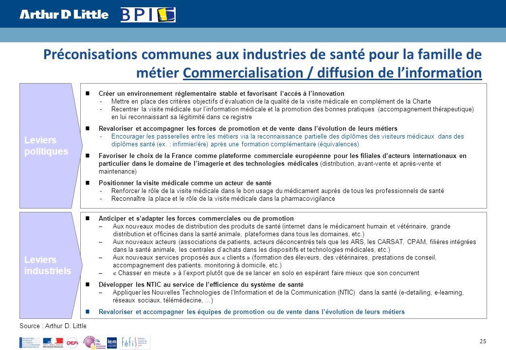 Préconisations communes aux industries de santé pour la famille de métier Commercialisation / diffusion de l'information
