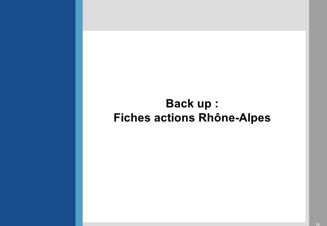 Fiches actions Rhône-Alpes