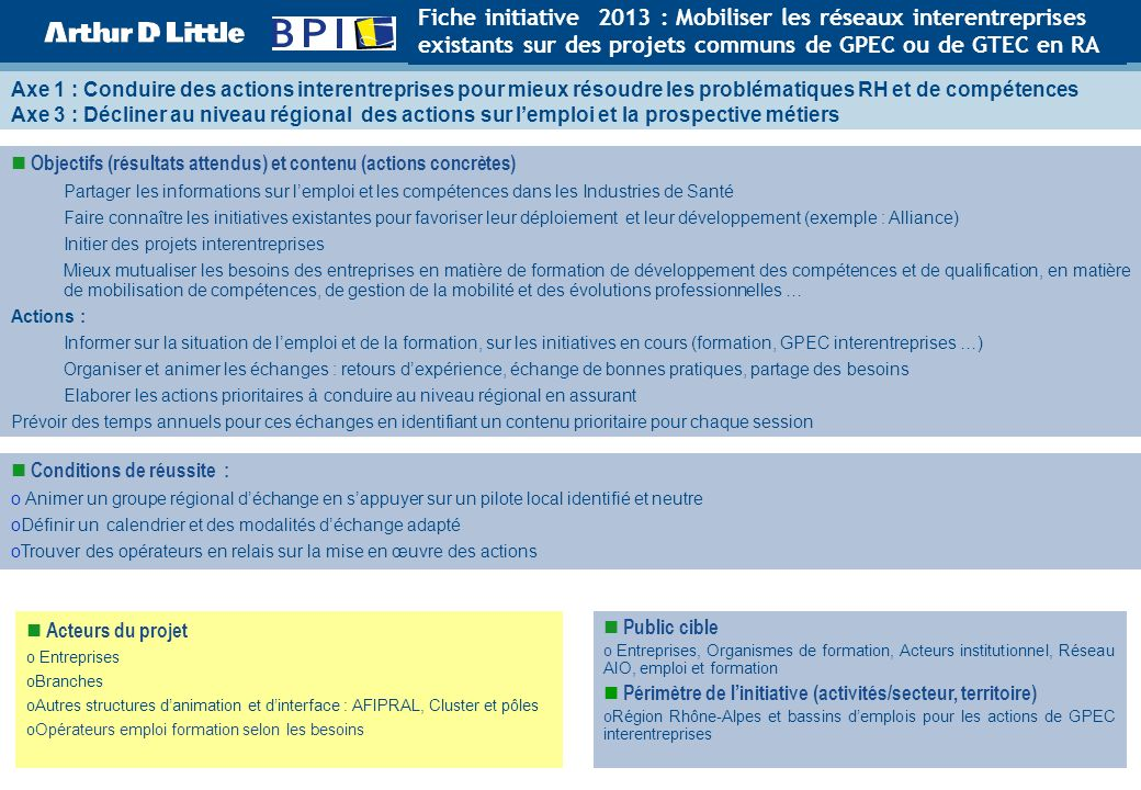 Fiche initiative 2013 : Mobiliser les réseaux interentreprises existants sur des projets communs de GPEC ou de GTEC en RA