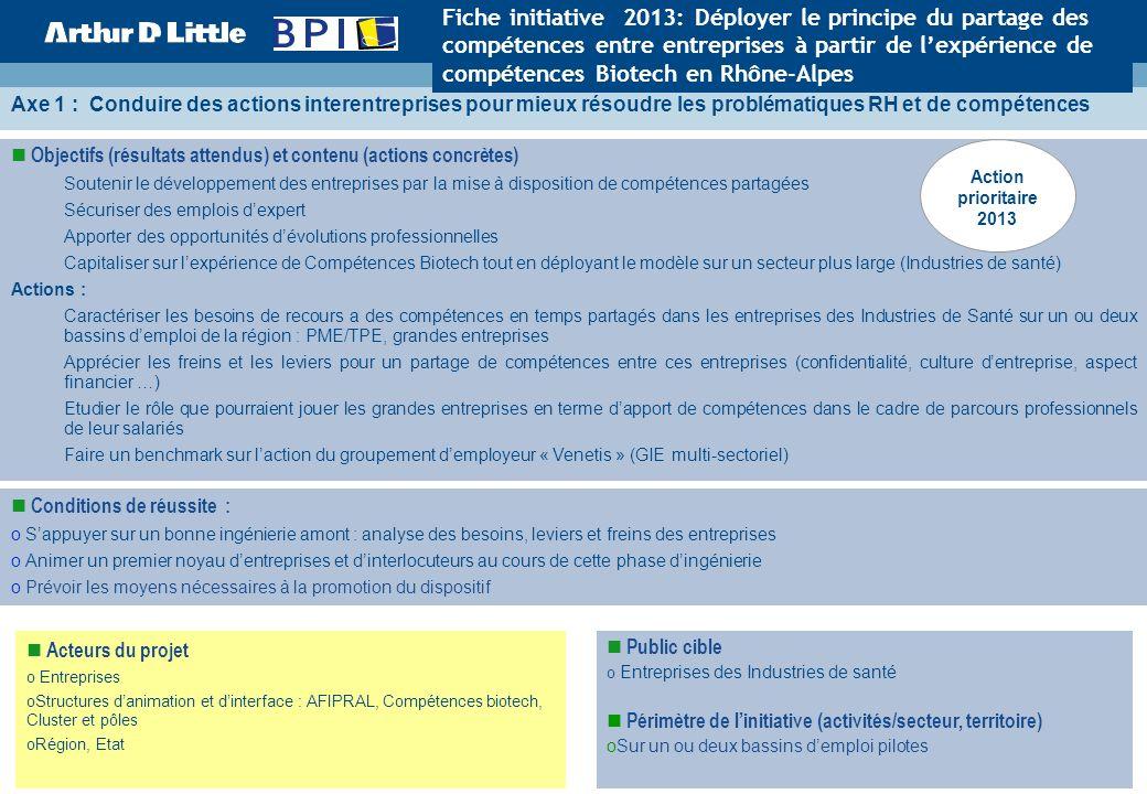 Fiche initiative 2013: Déployer le principe du partage des compétences entre entreprises à partir de l'expérience de compétences Biotech en Rhône-Alpes