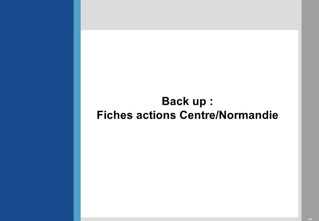 Fiches actions Centre/Normandie