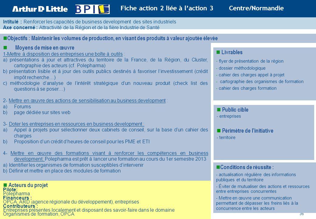 Fiche action 2 liée à l'action 3 Centre/Normandie