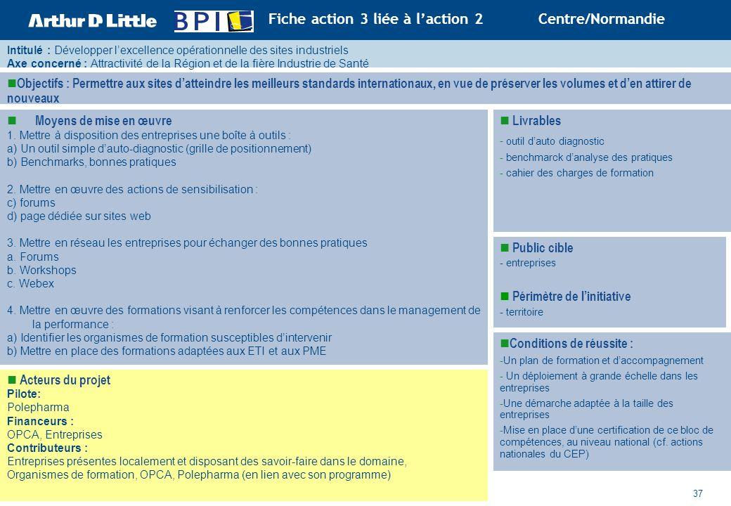 Fiche action 3 liée à l'action 2 Centre/Normandie