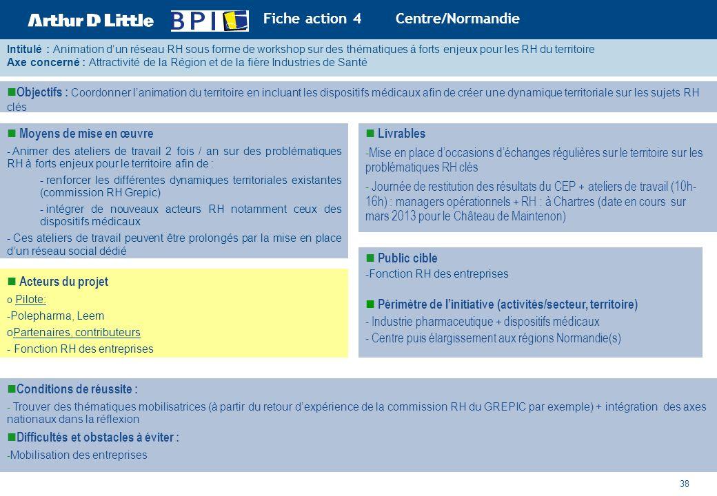 Fiche action 4 Centre/Normandie