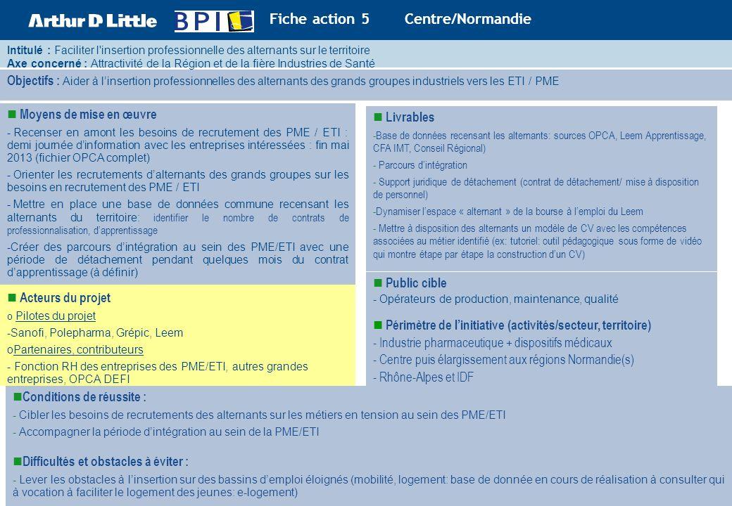 Fiche action 5 Centre/Normandie