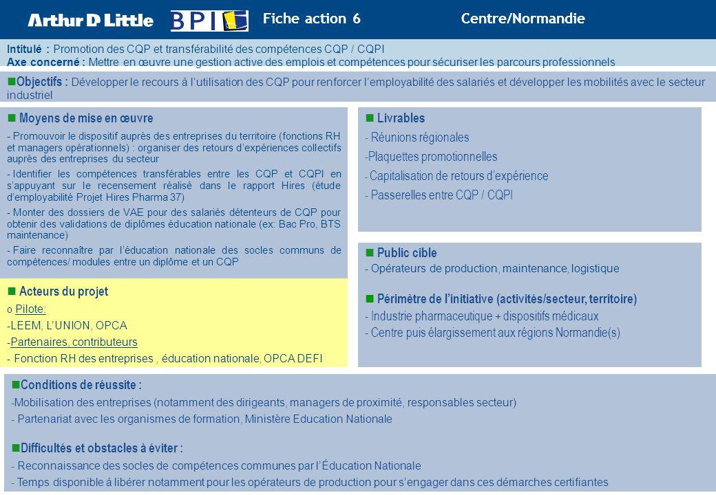 Fiche action 6 Centre/Normandie