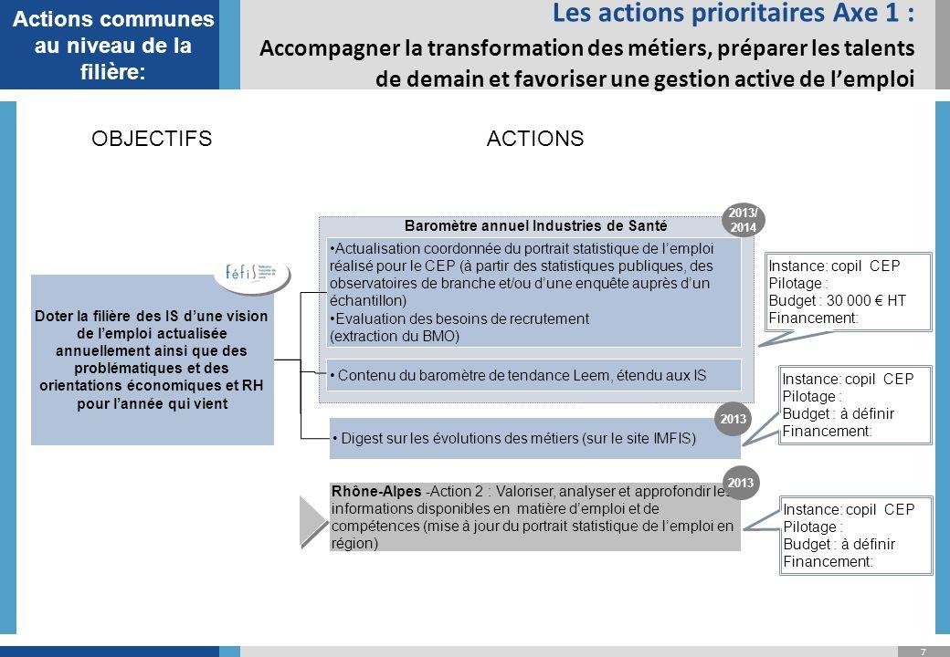 Actions communes au niveau de la filière: