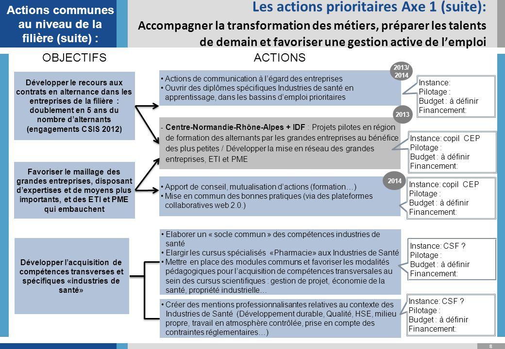 Actions communes au niveau de la filière (suite) :