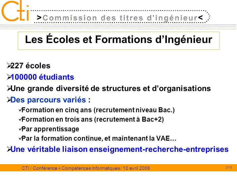 Les Écoles et Formations d'Ingénieur