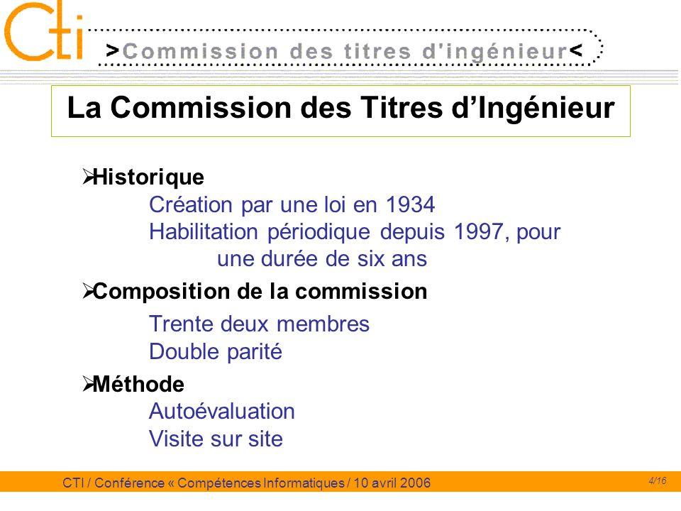 La Commission des Titres d'Ingénieur