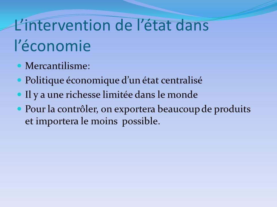 L'intervention de l'état dans l'économie