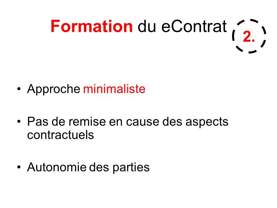 Formation du eContrat 2. Approche minimaliste
