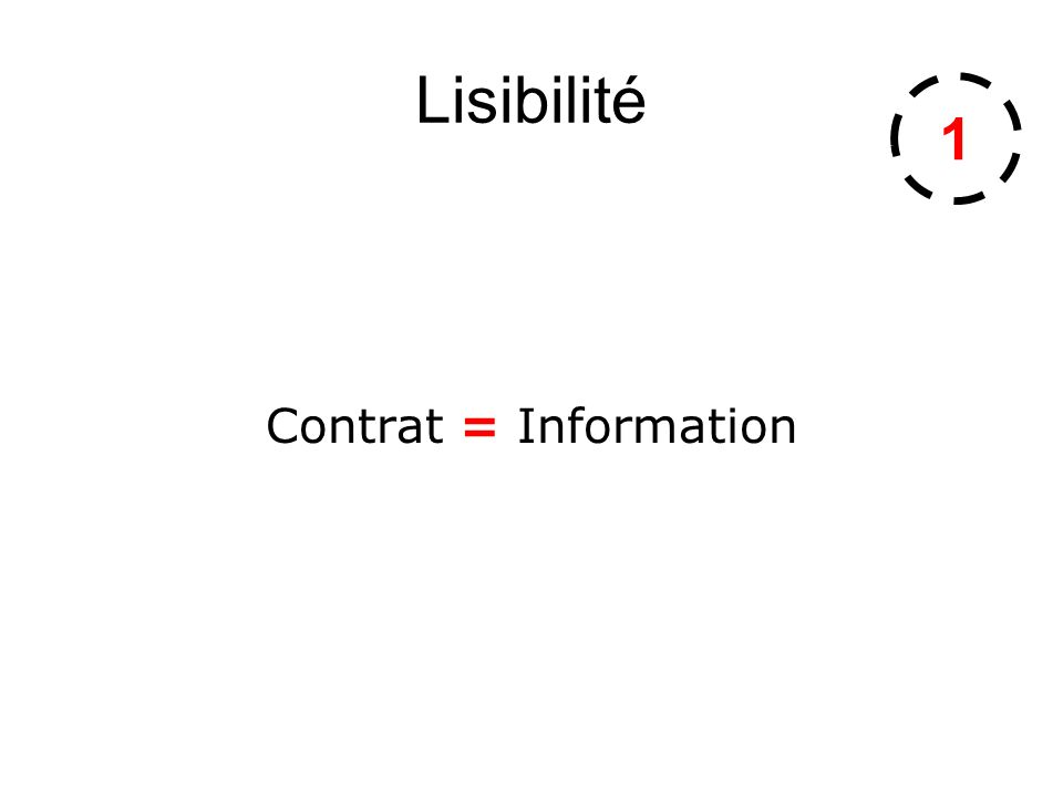 Lisibilité 1 Contrat = Information