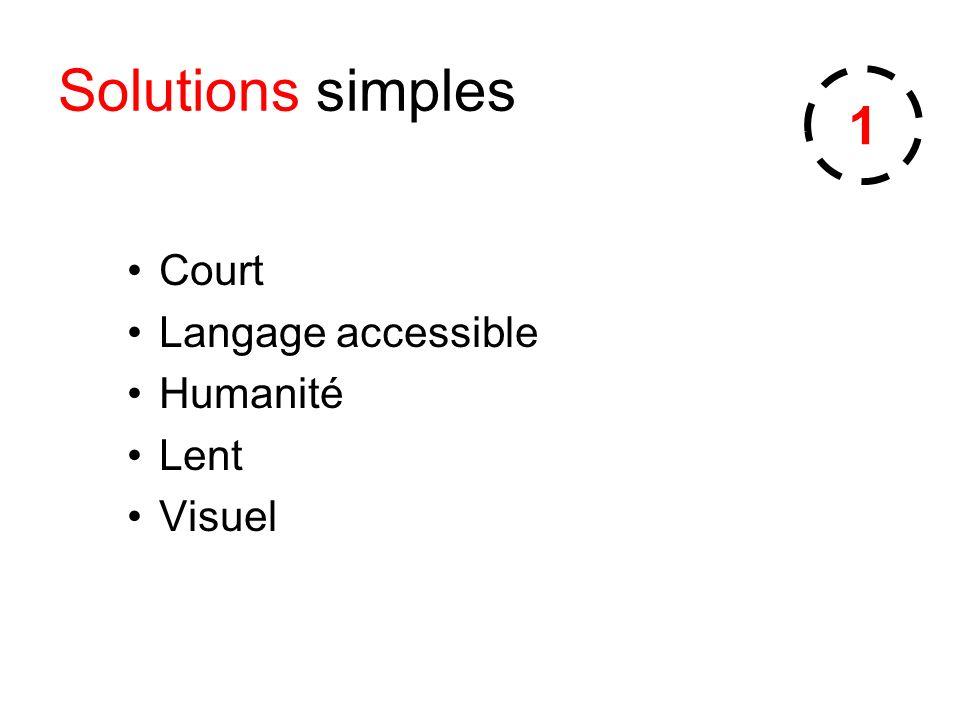 Solutions simples 1 Court Langage accessible Humanité Lent Visuel
