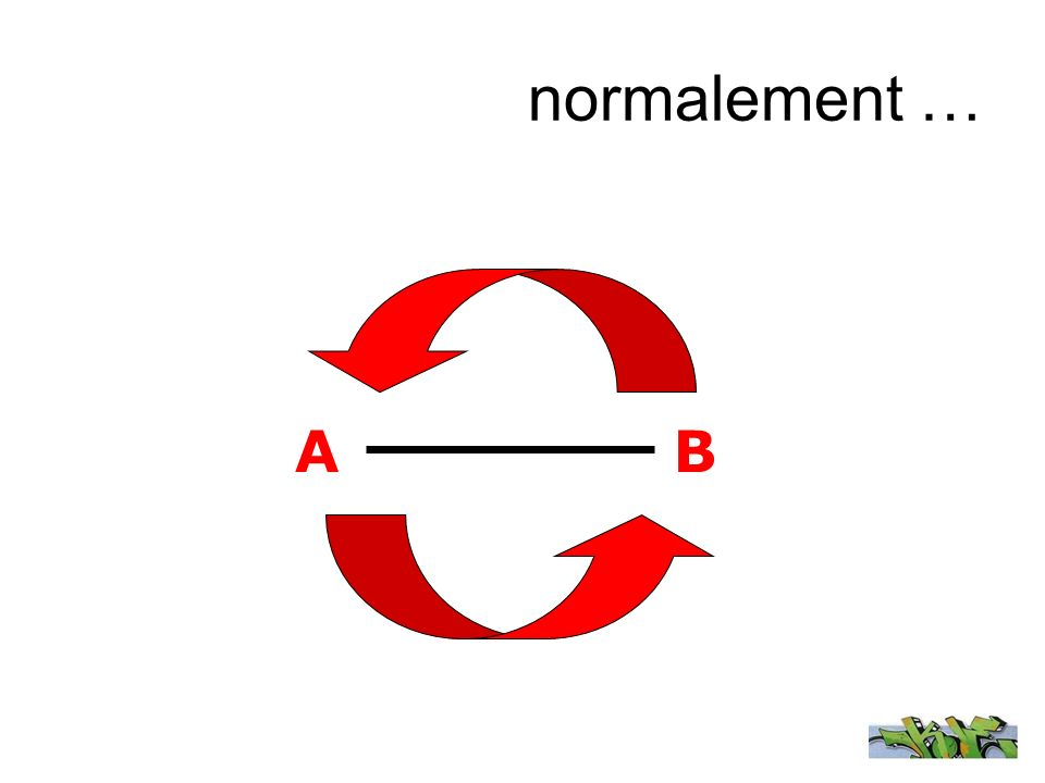 normalement … A B