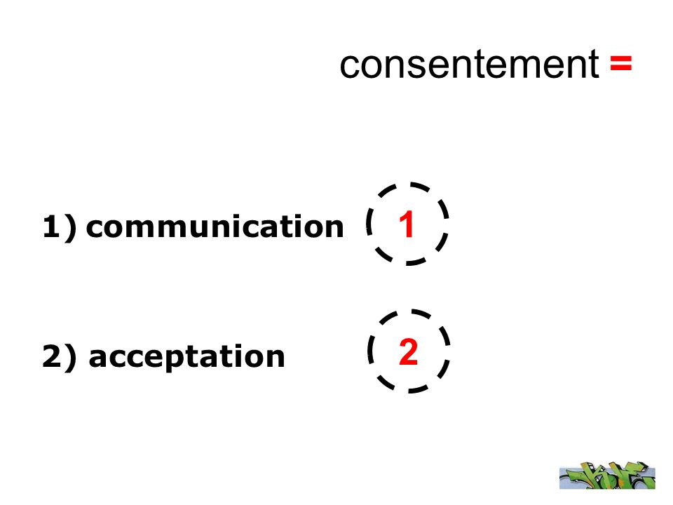 consentement = communication 2) acceptation 1 2