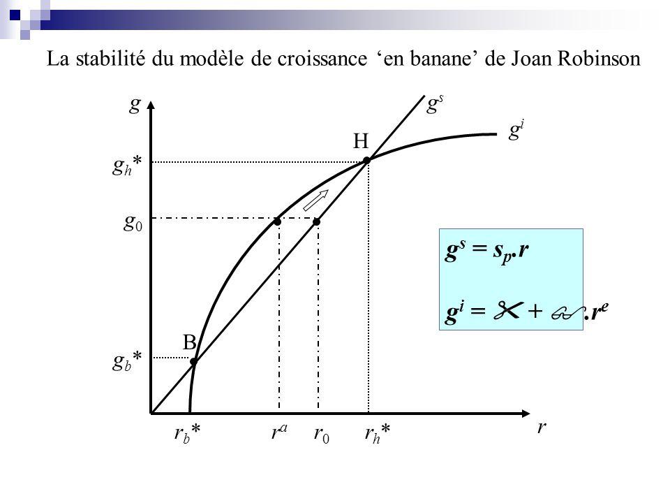 La stabilité du modèle de croissance 'en banane' de Joan Robinson