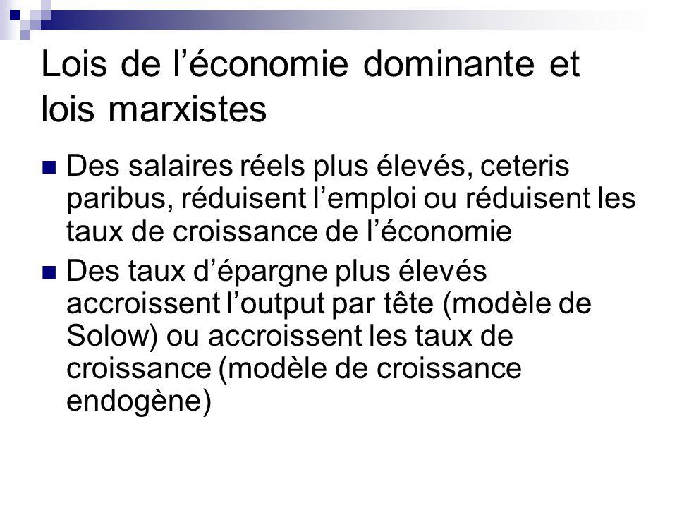 Lois de l'économie dominante et lois marxistes