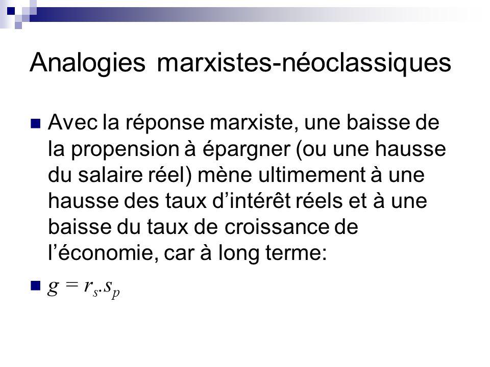 Analogies marxistes-néoclassiques