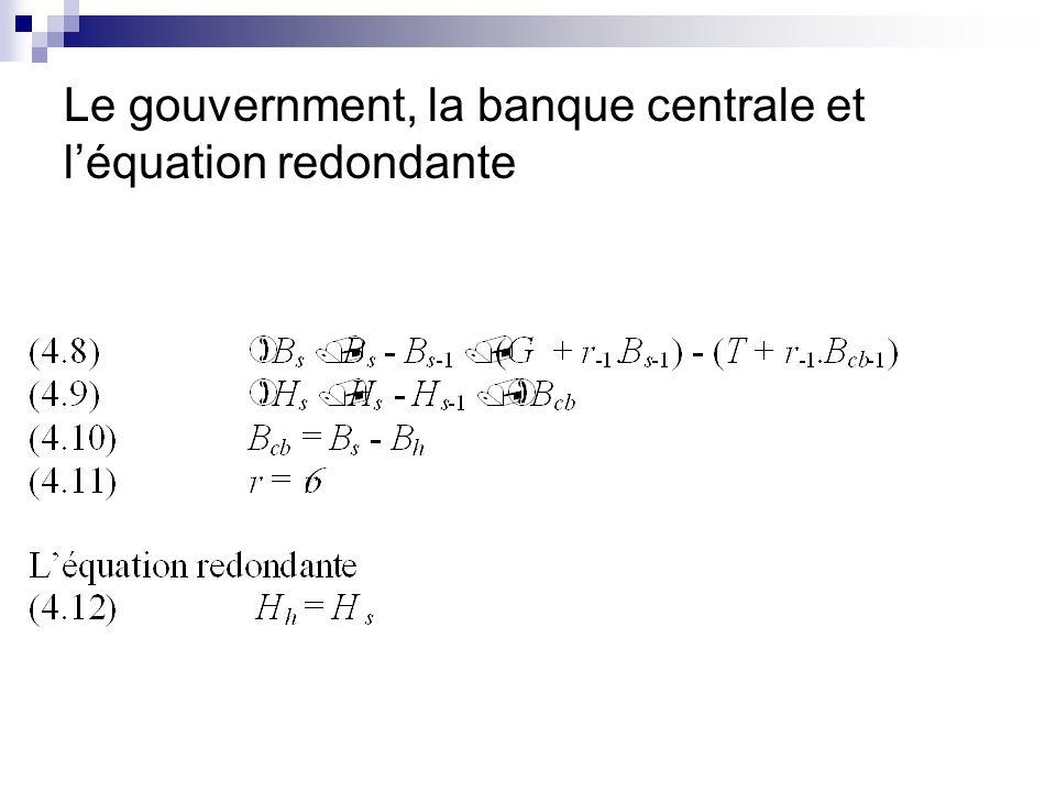 Le gouvernment, la banque centrale et l'équation redondante