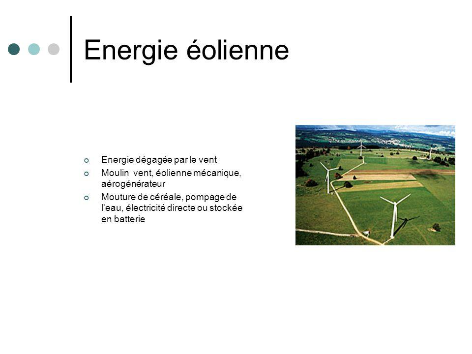 Energie éolienne Energie dégagée par le vent