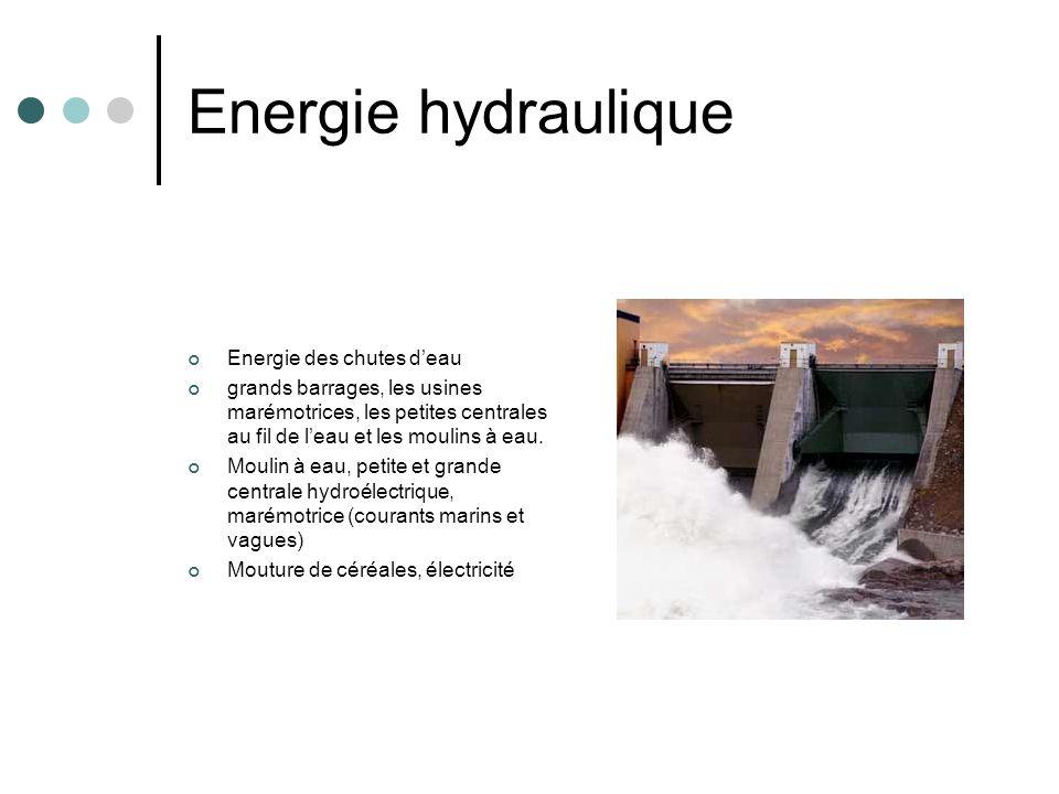 Energie hydraulique Energie des chutes d'eau