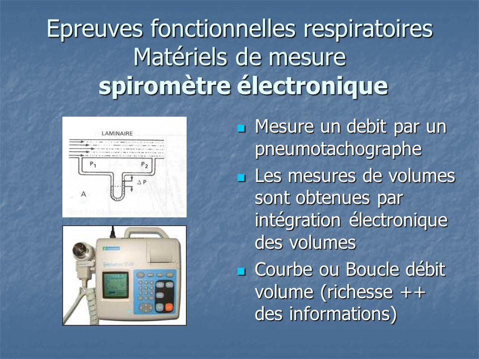 Epreuves fonctionnelles respiratoires Matériels de mesure spiromètre électronique