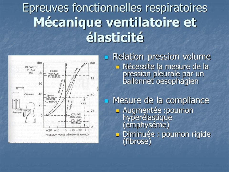 Epreuves fonctionnelles respiratoires Mécanique ventilatoire et élasticité