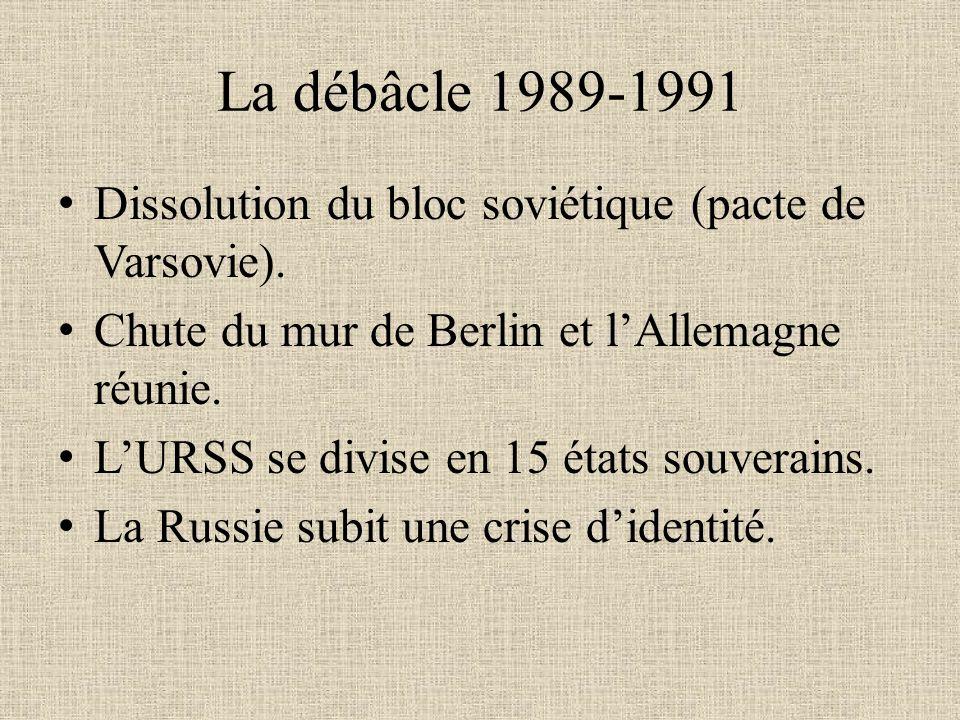 La débâcle 1989-1991 Dissolution du bloc soviétique (pacte de Varsovie). Chute du mur de Berlin et l'Allemagne réunie.