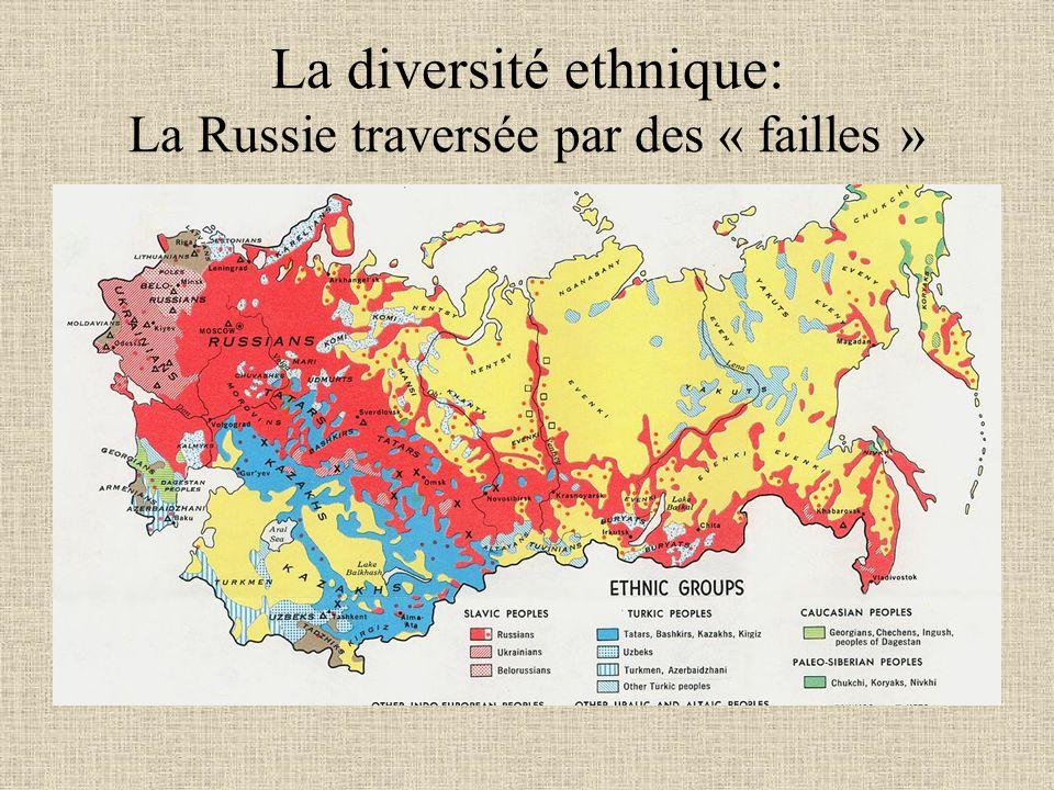 La diversité ethnique: La Russie traversée par des « failles »