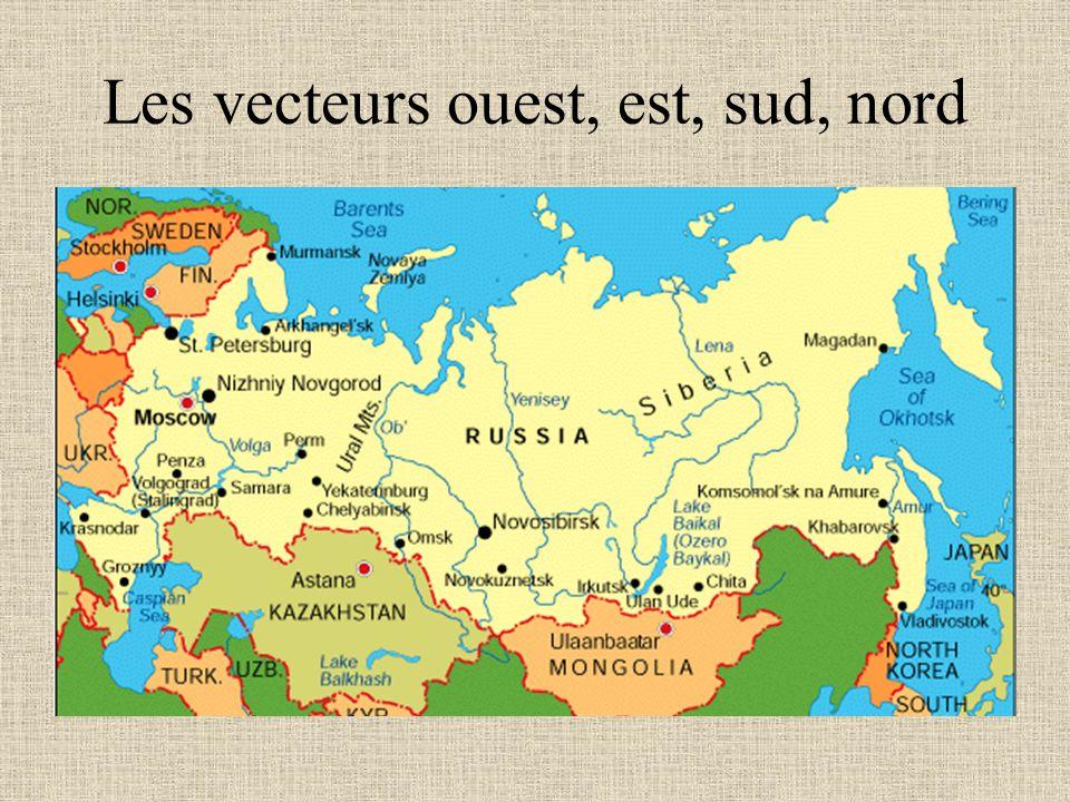 Les vecteurs ouest, est, sud, nord