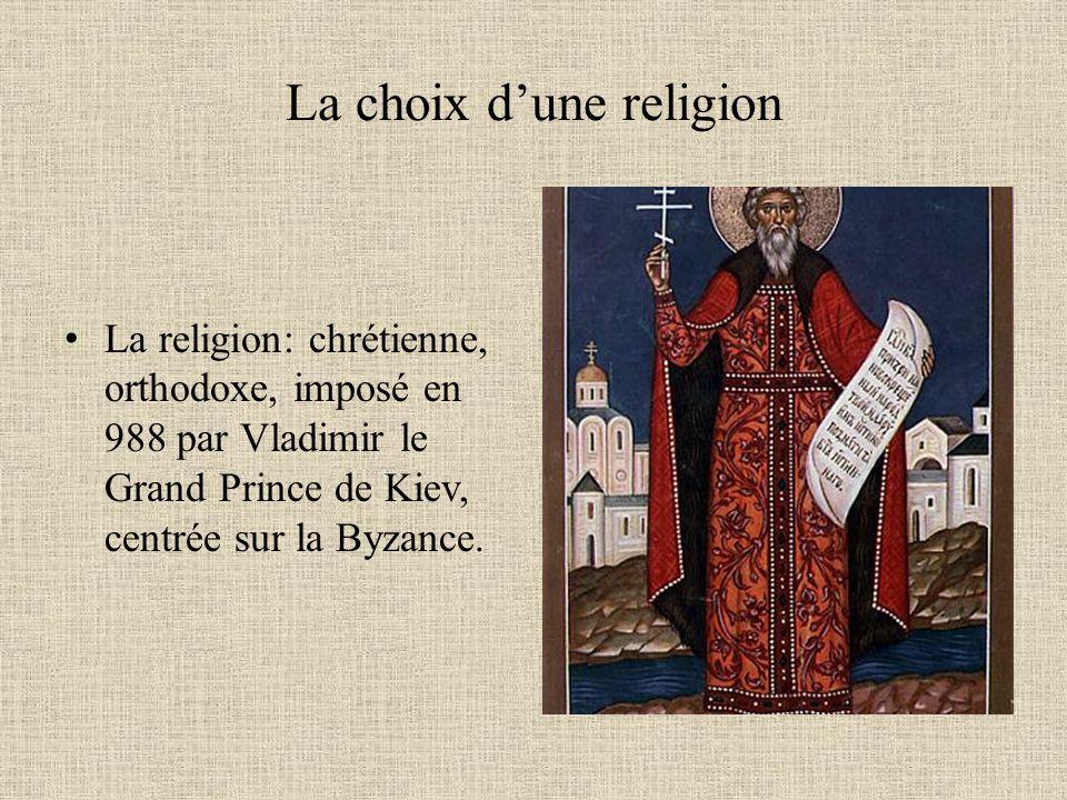 La choix d'une religion