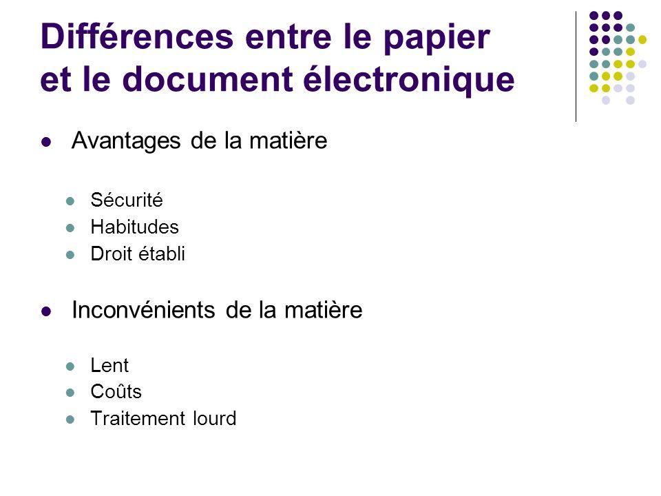 Différences entre le papier et le document électronique