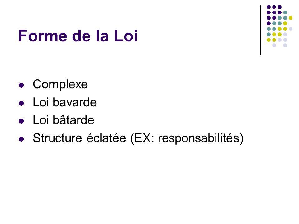 Forme de la Loi Complexe Loi bavarde Loi bâtarde