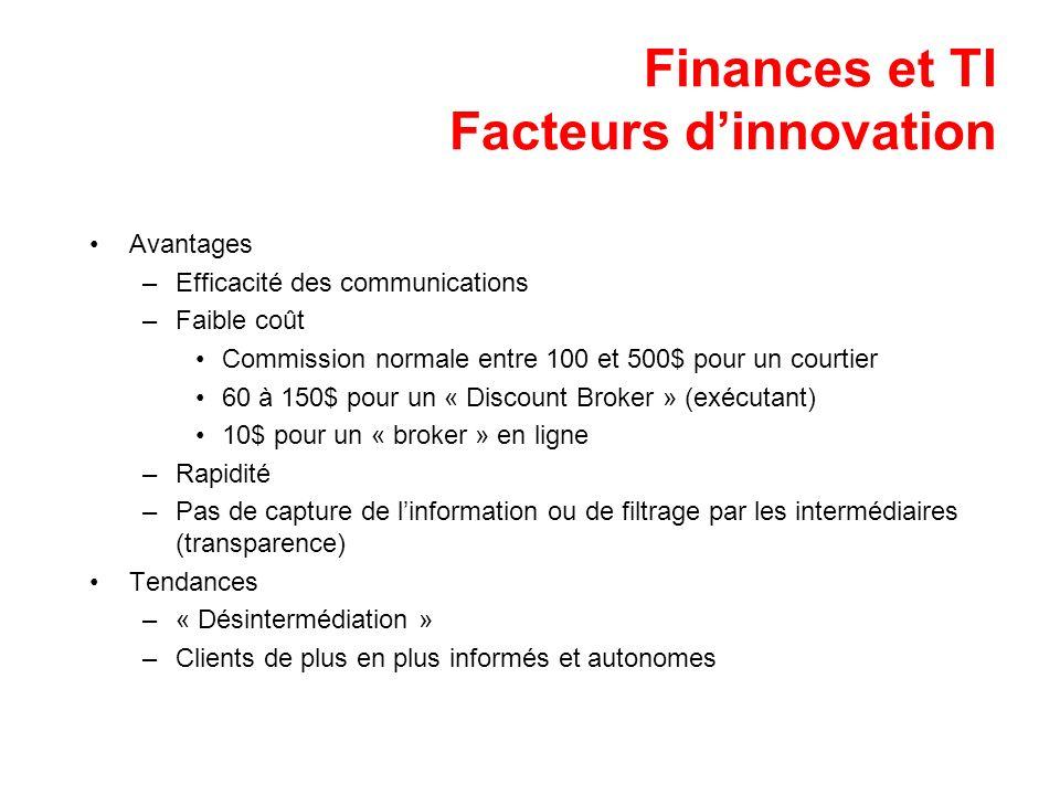 Finances et TI Facteurs d'innovation
