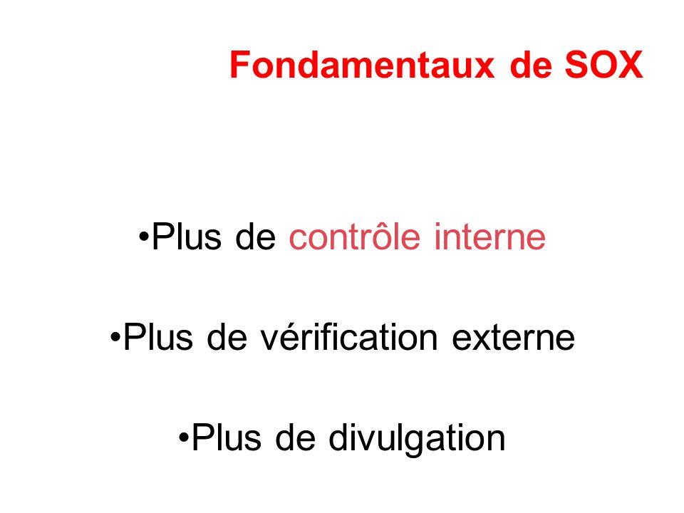 Plus de contrôle interne Plus de vérification externe