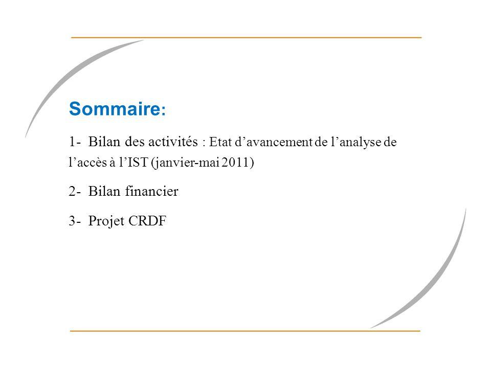 Sommaire: 1- Bilan des activités : Etat d'avancement de l'analyse de l'accès à l'IST (janvier-mai 2011)