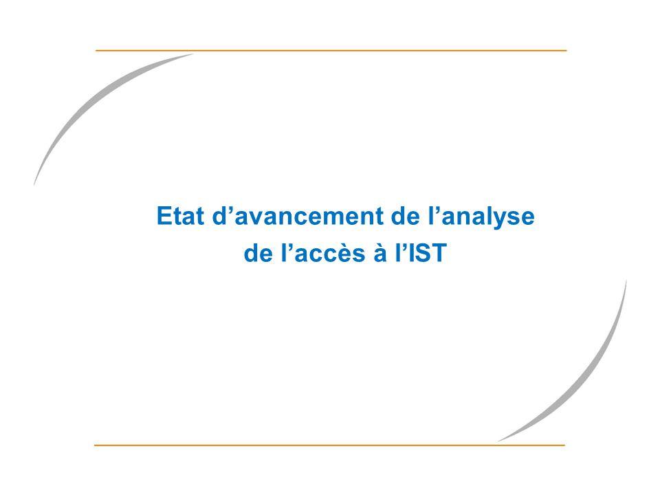 Etat d'avancement de l'analyse de l'accès à l'IST